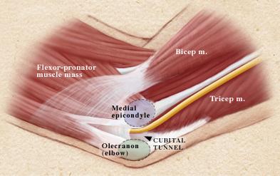 zwelling knie na operatie